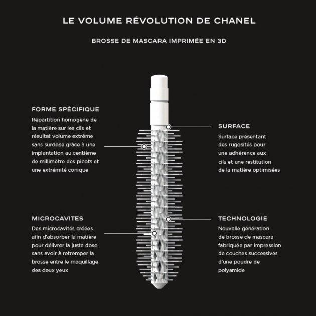 Chanel Le Volume Révolution